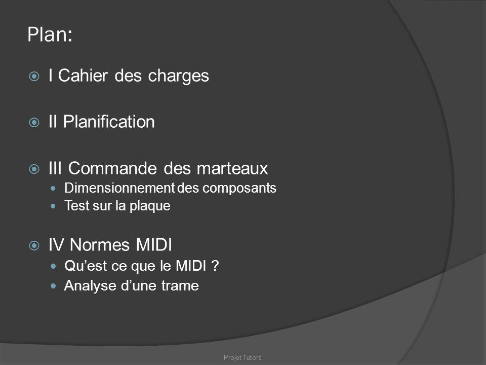 Plan: I Cahier des charges II Planification III Commande des marteaux Dimensionnement des composants Test sur la plaque IV Normes MIDI Quest ce que le