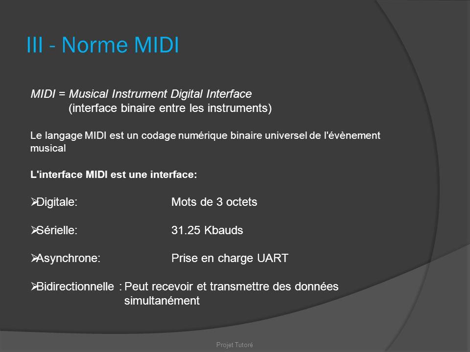 III - Norme MIDI Projet Tutoré MIDI = Musical Instrument Digital Interface (interface binaire entre les instruments) Le langage MIDI est un codage num