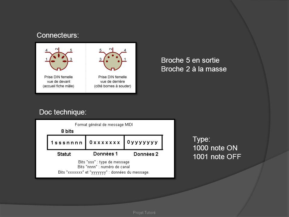 Projet Tutoré Connecteurs: Doc technique: Broche 5 en sortie Broche 2 à la masse Type: 1000 note ON 1001 note OFF