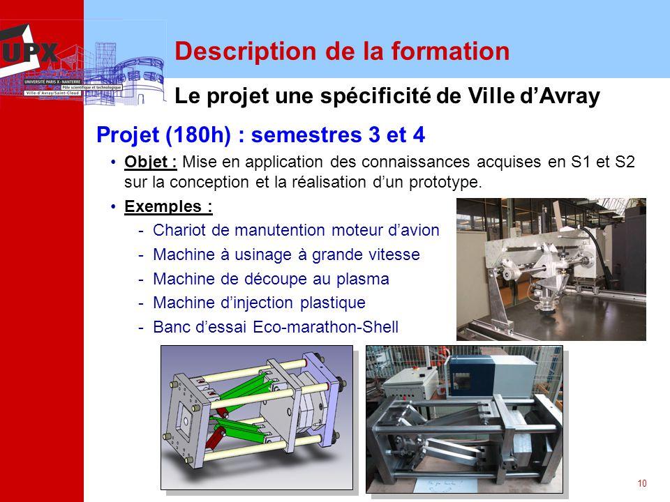 10 Description de la formation Le projet une spécificité de Ville dAvray Projet (180h) : semestres 3 et 4 Objet : Mise en application des connaissance