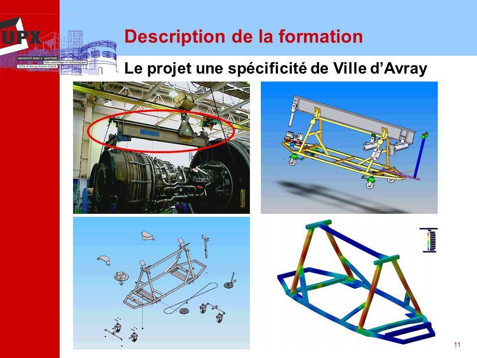 11 Description de la formation Le projet une spécificité de Ville dAvray