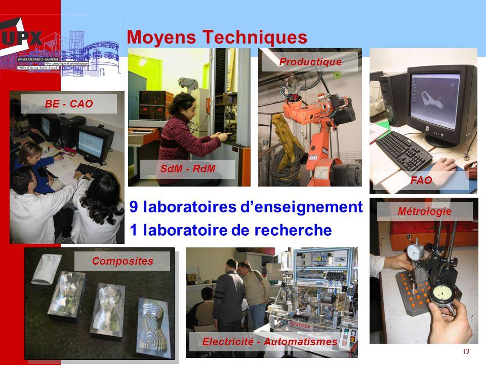13 Moyens Techniques 9 laboratoires denseignement 1 laboratoire de recherche Productique FAO SdM - RdM BE - CAO Composites Electricité - Automatismes Métrologie