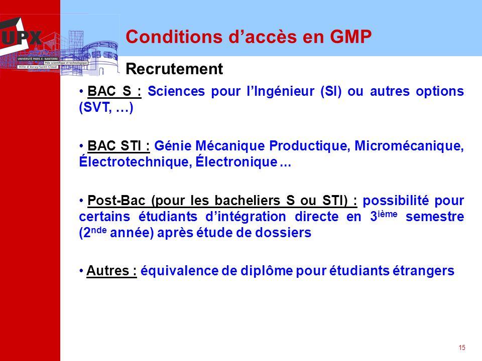 15 Conditions daccès en GMP Recrutement BAC S : Sciences pour lIngénieur (SI) ou autres options (SVT, …) BAC STI : Génie Mécanique Productique, Microm