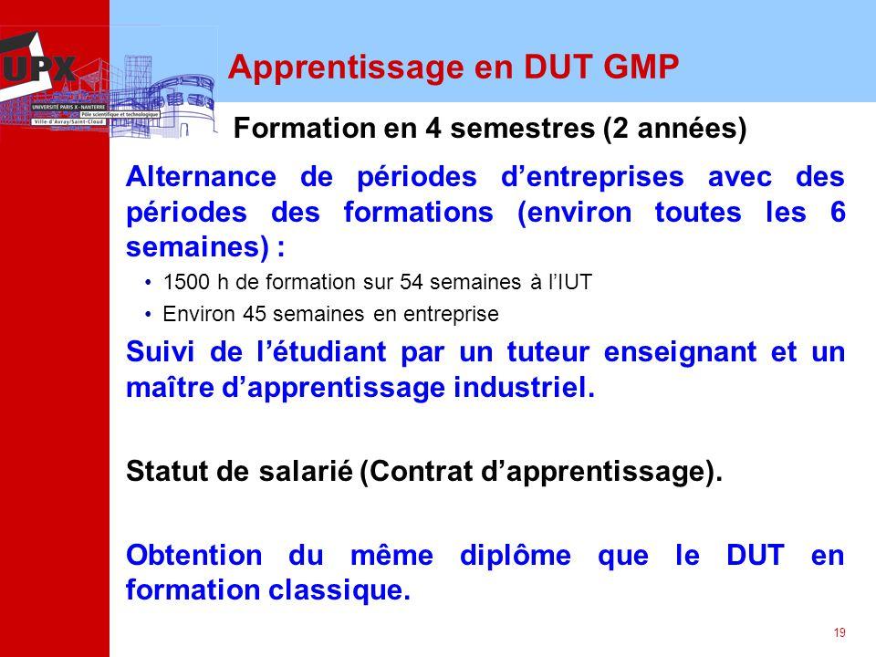 19 Apprentissage en DUT GMP Alternance de périodes dentreprises avec des périodes des formations (environ toutes les 6 semaines) : 1500 h de formation