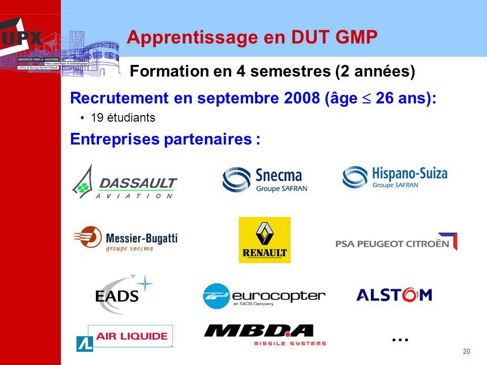 20 Apprentissage en DUT GMP Recrutement en septembre 2008 (âge 26 ans): 19 étudiants Entreprises partenaires : Formation en 4 semestres (2 années) …