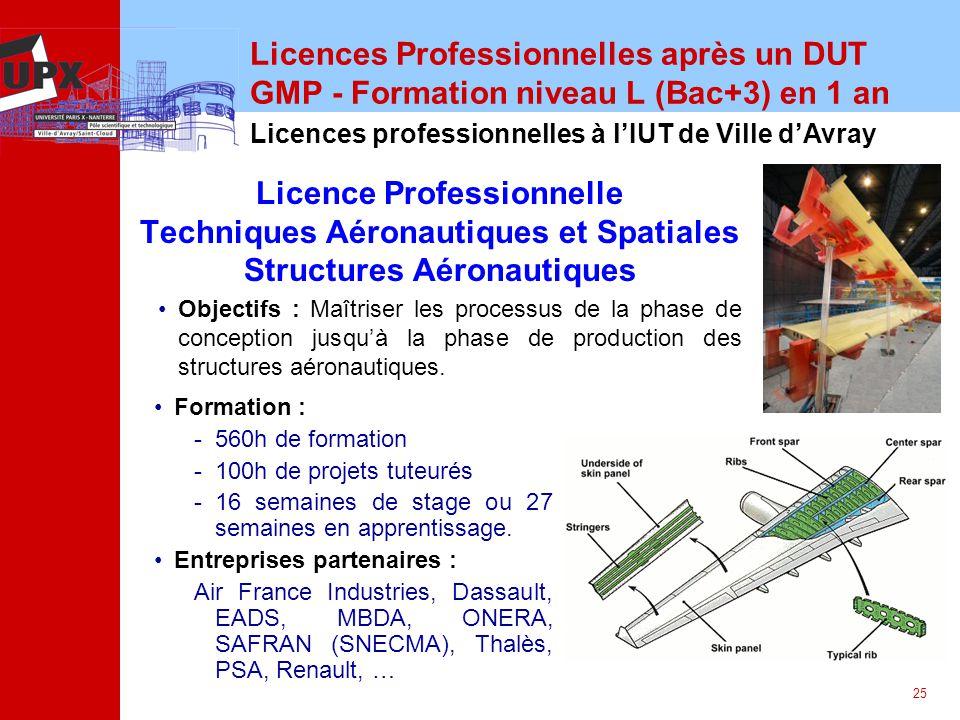 25 Licences Professionnelles après un DUT GMP - Formation niveau L (Bac+3) en 1 an Licence Professionnelle Techniques Aéronautiques et Spatiales Structures Aéronautiques Objectifs : Maîtriser les processus de la phase de conception jusquà la phase de production des structures aéronautiques.