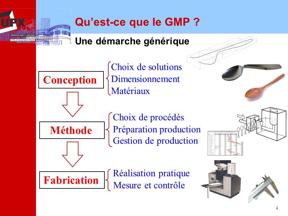 4 Quest-ce que le GMP ? Une démarche générique Dimensionnement Matériaux Préparation production Gestion de production Réalisation pratique Mesure et c