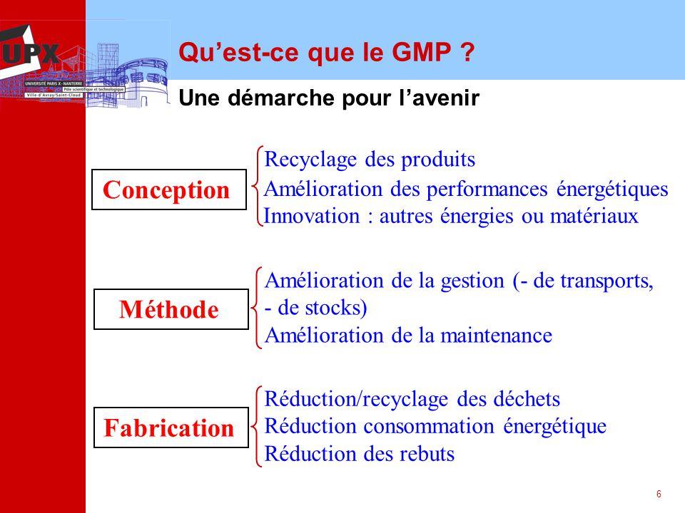 6 Quest-ce que le GMP ? Une démarche pour lavenir Méthode Fabrication Conception Recyclage des produits Amélioration des performances énergétiques Inn