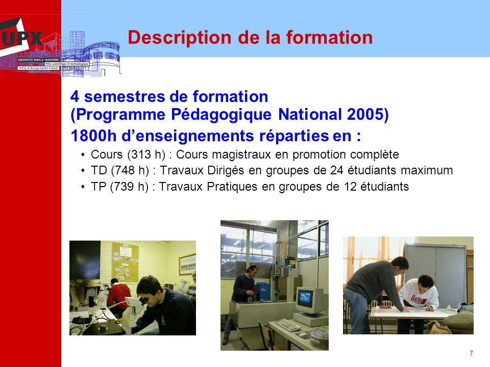 7 Description de la formation 4 semestres de formation (Programme Pédagogique National 2005) 1800h denseignements réparties en : Cours (313 h) : Cours
