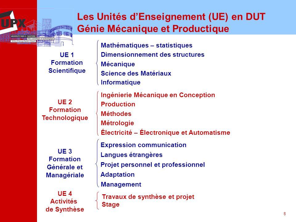 8 Les Unités dEnseignement (UE) en DUT Génie Mécanique et Productique Mathématiques – statistiques Dimensionnement des structures Mécanique UE 1 Forma