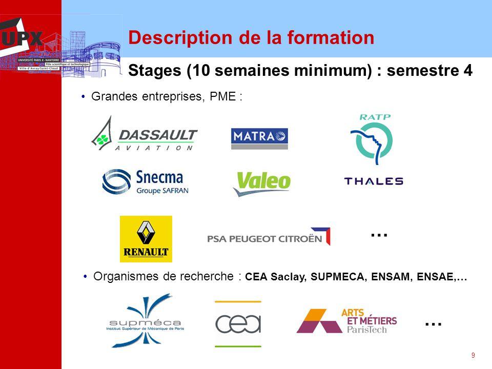 9 Description de la formation Stages (10 semaines minimum) : semestre 4 Grandes entreprises, PME : Organismes de recherche : CEA Saclay, SUPMECA, ENSAM, ENSAE,… … …