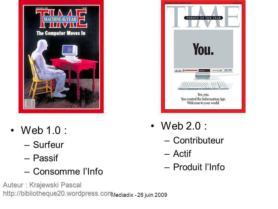 Web 1.0 : –Surfeur –Passif –Consomme lInfo Web 2.0 : –Contributeur –Actif –Produit lInfo Auteur : Krajewski Pascal http://bibliotheque20.wordpress.com
