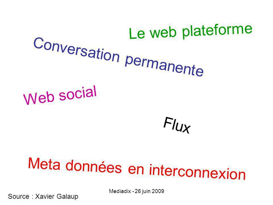 Mediadix - 26 juin 2009 Conversation permanente Le web plateforme Flux Meta données en interconnexion Web social Source : Xavier Galaup