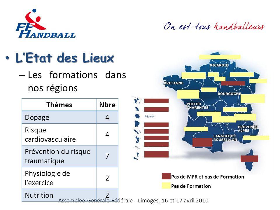 LEtat des Lieux LEtat des Lieux – Les formations dans nos régions Assemblée Générale Fédérale - Limoges, 16 et 17 avril 2010 ThèmesNbre Dopage4 Risque