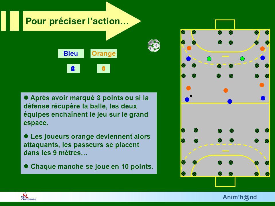Animh@nd Après avoir marqué 3 points ou si la défense récupère la balle, les deux équipes enchaînent le jeu sur le grand espace.