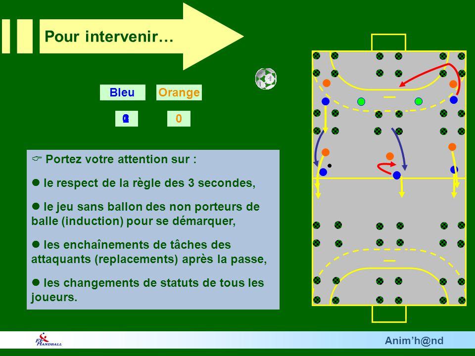 Animh@nd Si les attaquants marquent trop facilement les points : un des deux jokers défend.