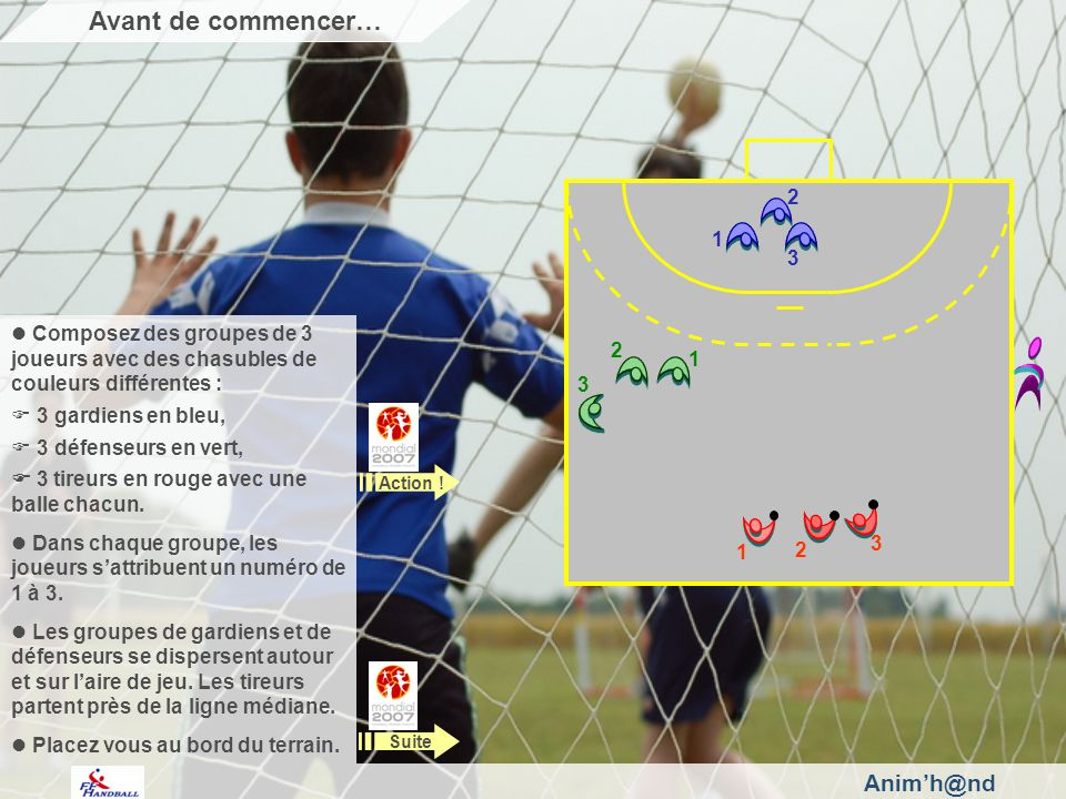 Animh@nd Composez des groupes de 3 joueurs avec des chasubles de couleurs différentes : 3 gardiens en bleu, 3 défenseurs en vert, 3 tireurs en rouge avec une balle chacun.