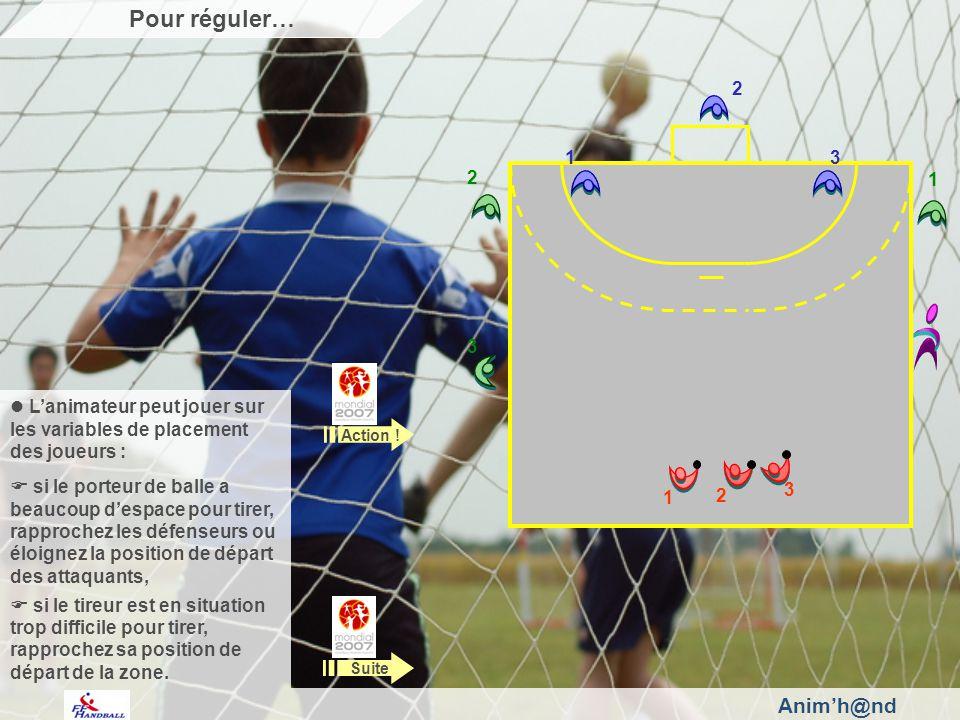 Animh@nd Lanimateur peut jouer sur les variables de placement des joueurs : si le porteur de balle a beaucoup despace pour tirer, rapprochez les défenseurs ou éloignez la position de départ des attaquants, si le tireur est en situation trop difficile pour tirer, rapprochez sa position de départ de la zone.