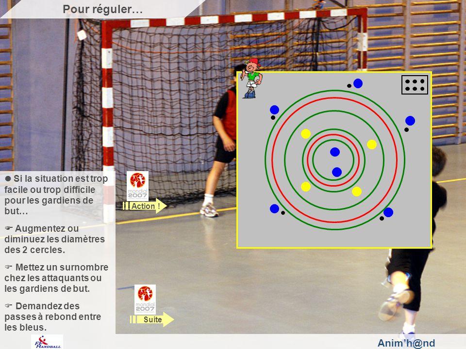 Animh@nd Si la situation est trop facile ou trop difficile pour les gardiens de but… Augmentez ou diminuez les diamètres des 2 cercles.