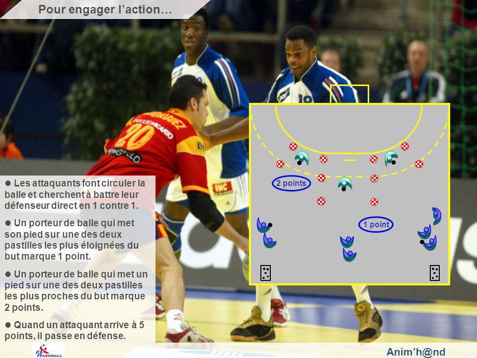 Animh@nd Les attaquants font circuler la balle et cherchent à battre leur défenseur direct en 1 contre 1.