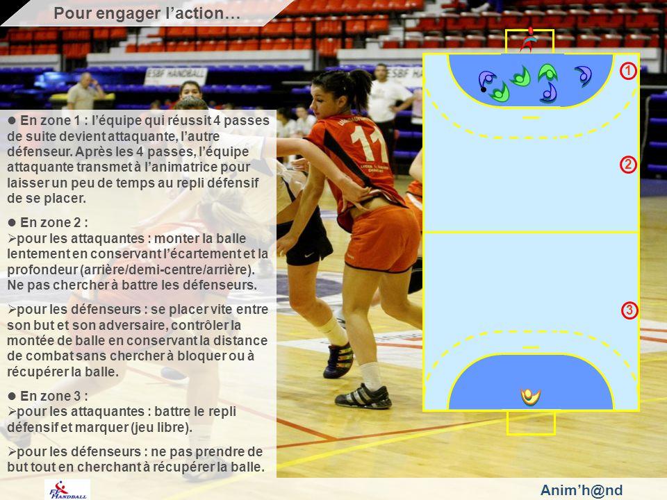Animh@nd Pour les joueuses qui replient : se placer vite entre le but et les attaquantes en se les répartissant, contrôler les attaquantes en pas chassés arrière tout en maintenant la distance de combat, organiser la récupération de balle avec le « marquage » des adversaires sans se faire prendre de vitesse, « gêner » les transmissions de la porteuse de balle, « dissuader » les passes et/ou « intercepter », protéger le but en cas de tentatives de tir.