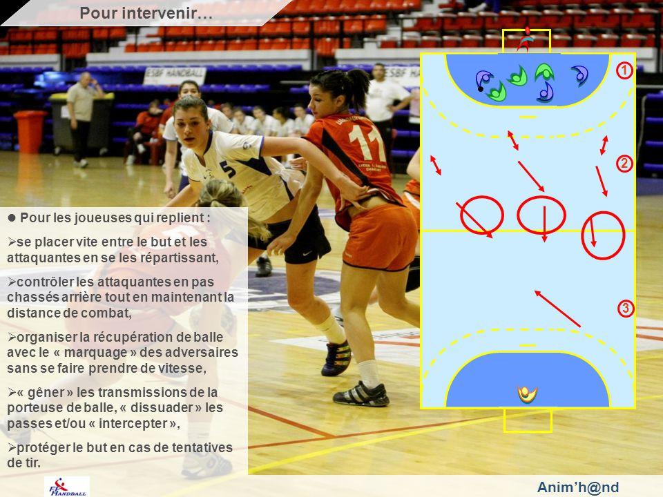Animh@nd Pour les joueuses qui replient : se placer vite entre le but et les attaquantes en se les répartissant, contrôler les attaquantes en pas chas