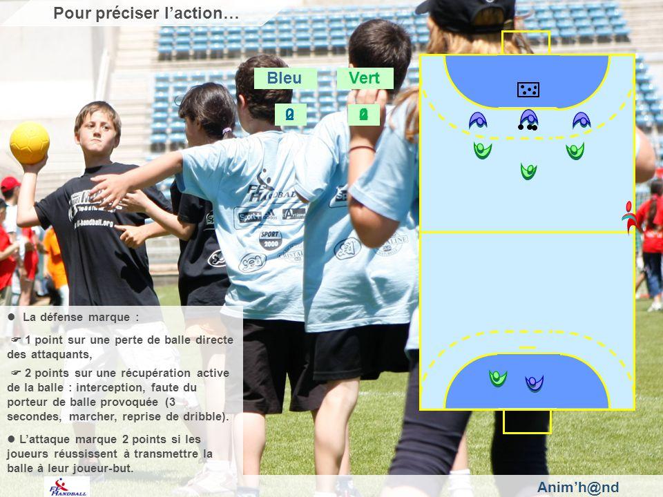Animh@nd La défense marque : 1 point sur une perte de balle directe des attaquants, 2 points sur une récupération active de la balle : interception, faute du porteur de balle provoquée (3 secondes, marcher, reprise de dribble).