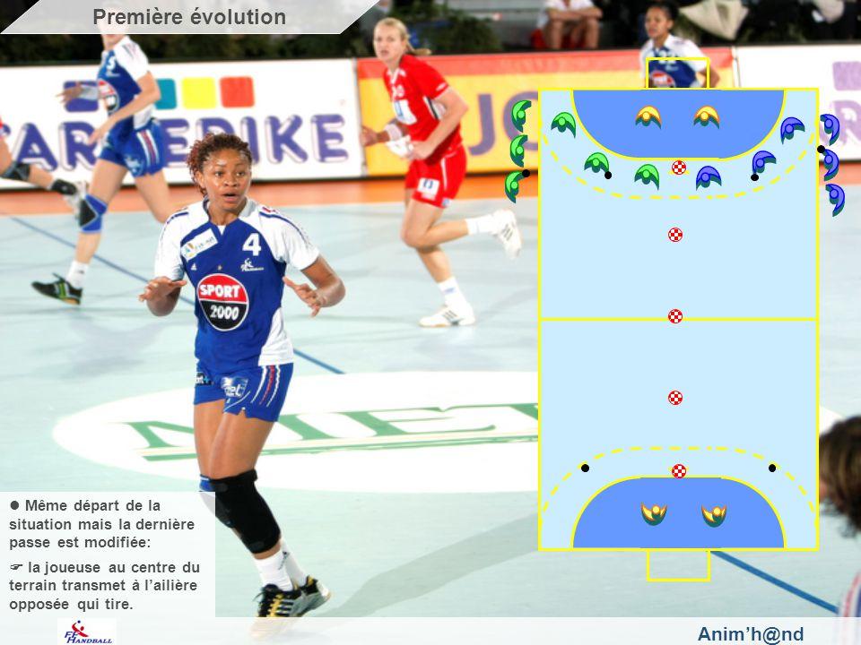 Animh@nd Même départ de la situation mais la dernière passe est modifiée: la joueuse au centre du terrain transmet à lailière opposée qui tire.