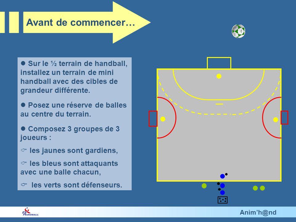 Animh@nd Sur le ½ terrain de handball, installez un terrain de mini handball avec des cibles de grandeur différente.