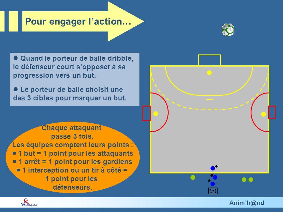 Animh@nd Quand le porteur de balle dribble, le défenseur court sopposer à sa progression vers un but.