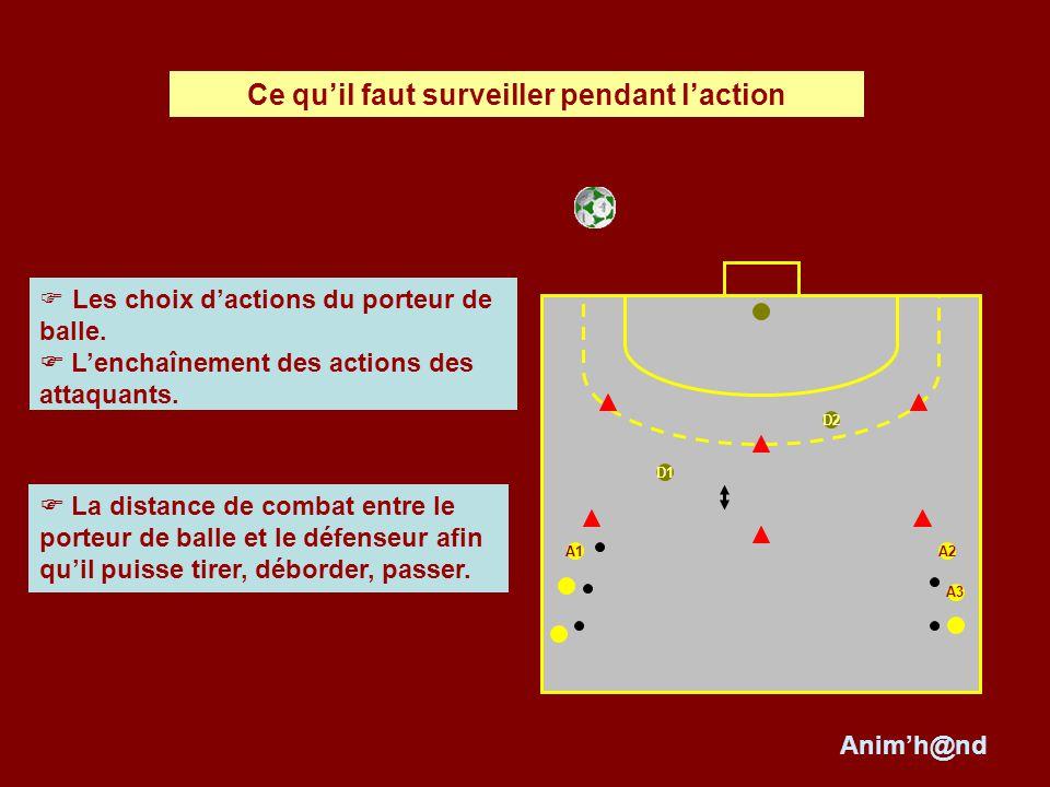 Les choix dactions du porteur de balle. Lenchaînement des actions des attaquants.