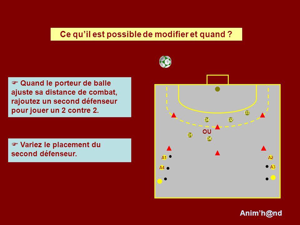 Dans cette situation léducateur a confronté les joueurs à des défenseurs dont la position varie.