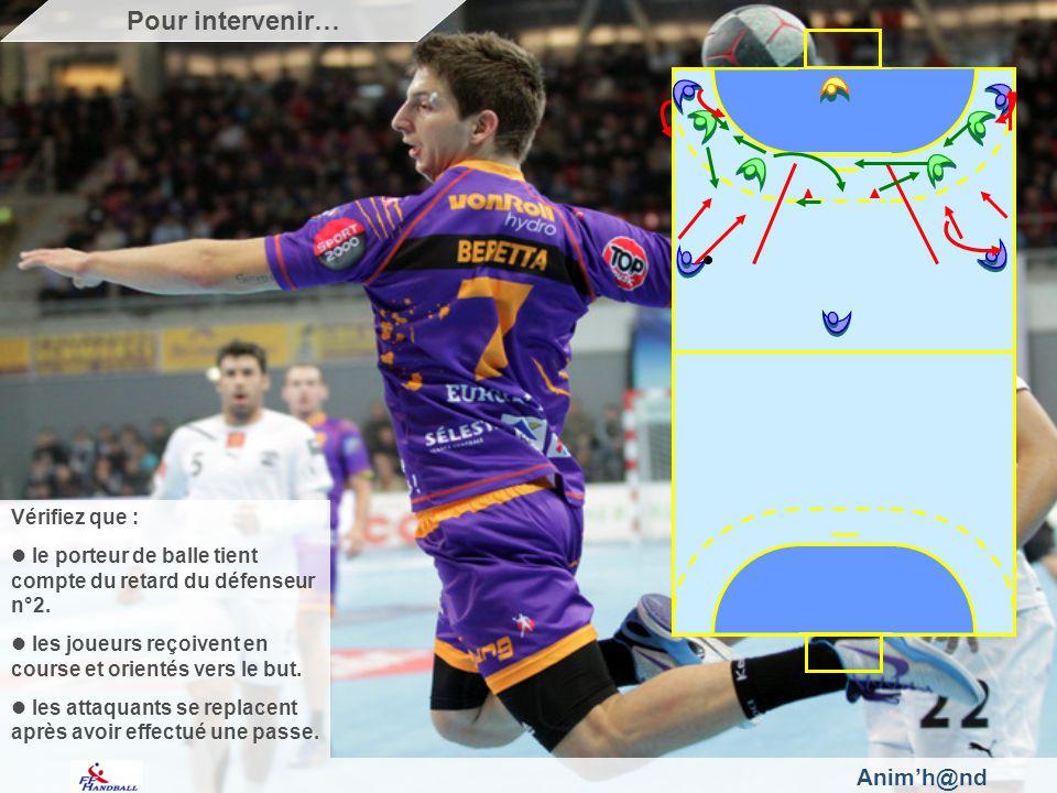 Animh@nd Vérifiez que : le porteur de balle tient compte du retard du défenseur n°2.