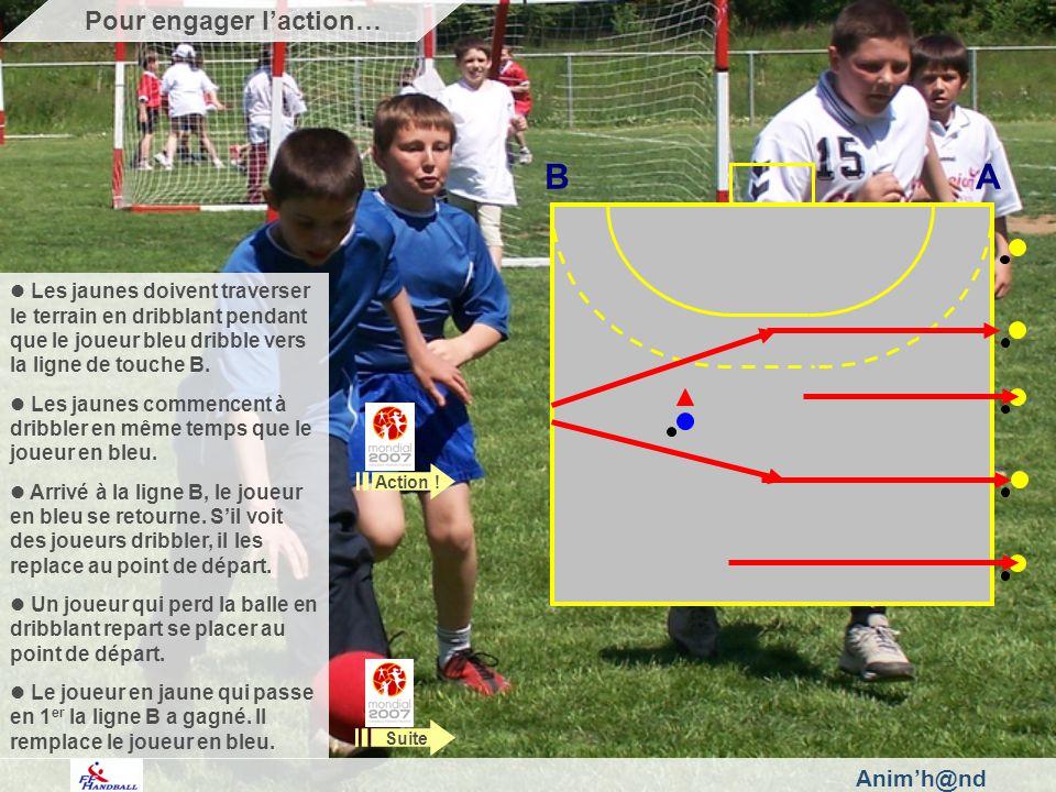 Animh@nd Les jaunes doivent traverser le terrain en dribblant pendant que le joueur bleu dribble vers la ligne de touche B.