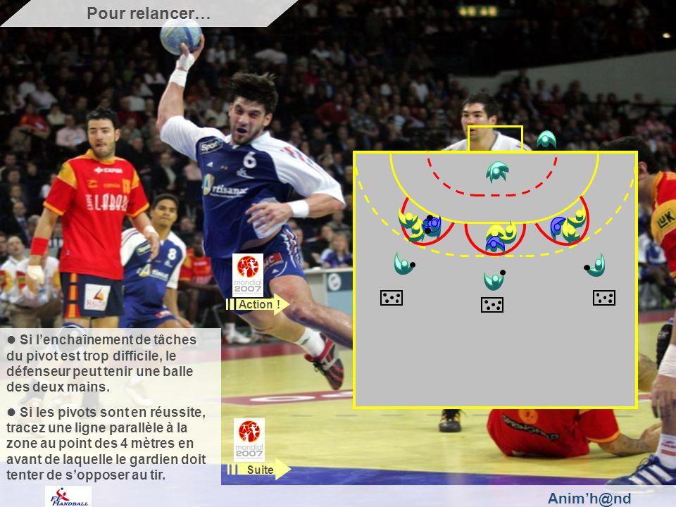 Animh@nd Si lenchaînement de tâches du pivot est trop difficile, le défenseur peut tenir une balle des deux mains.
