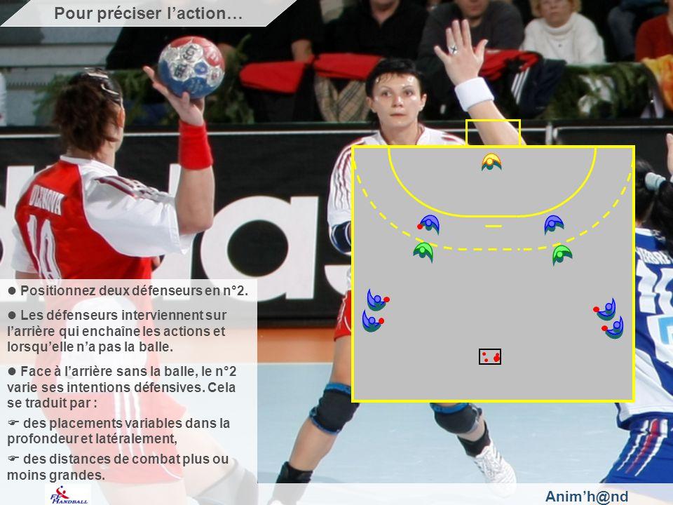Animh@nd Positionnez deux défenseurs en n°2. Les défenseurs interviennent sur larrière qui enchaîne les actions et lorsquelle na pas la balle. Face à