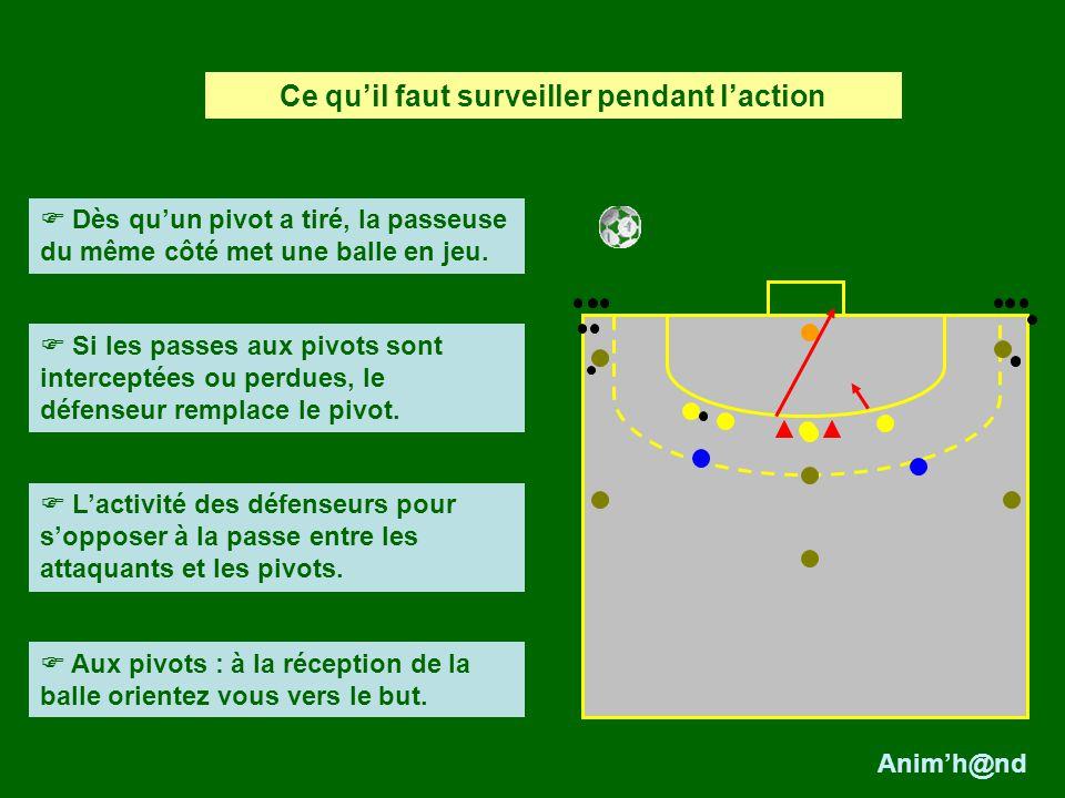 Si les passes aux pivots sont interceptées ou perdues, le défenseur remplace le pivot. Dès quun pivot a tiré, la passeuse du même côté met une balle e