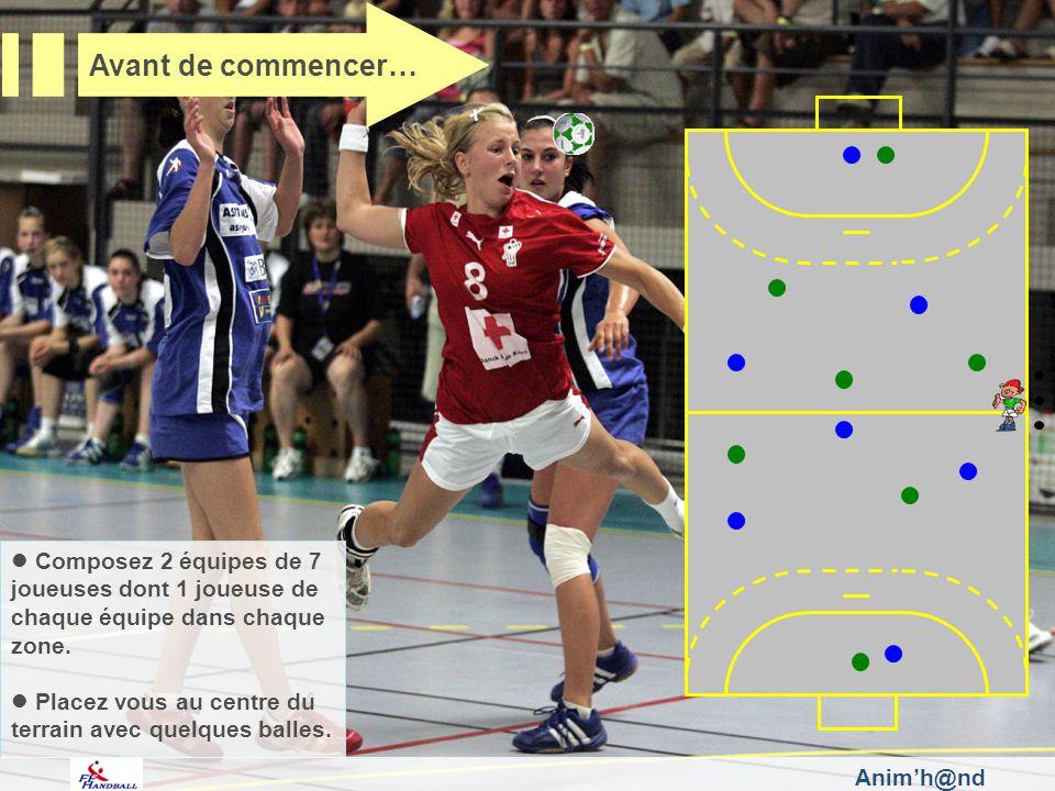 Composez 2 équipes de 7 joueuses dont 1 joueuse de chaque équipe dans chaque zone. Placez vous au centre du terrain avec quelques balles. Animh@nd Ava