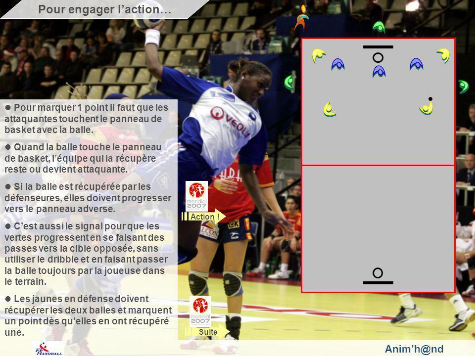 Animh@nd Pour marquer 1 point il faut que les attaquantes touchent le panneau de basket avec la balle.