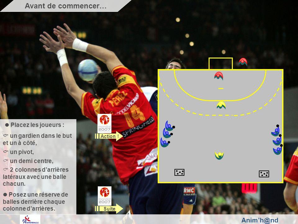 Animh@nd Placez les joueurs : un gardien dans le but et un à côté, un pivot, un demi centre, 2 colonnes darrières latéraux avec une balle chacun.