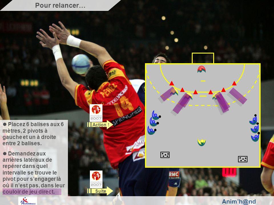 Animh@nd Placez 6 balises aux 6 mètres, 2 pivots à gauche et un à droite entre 2 balises.