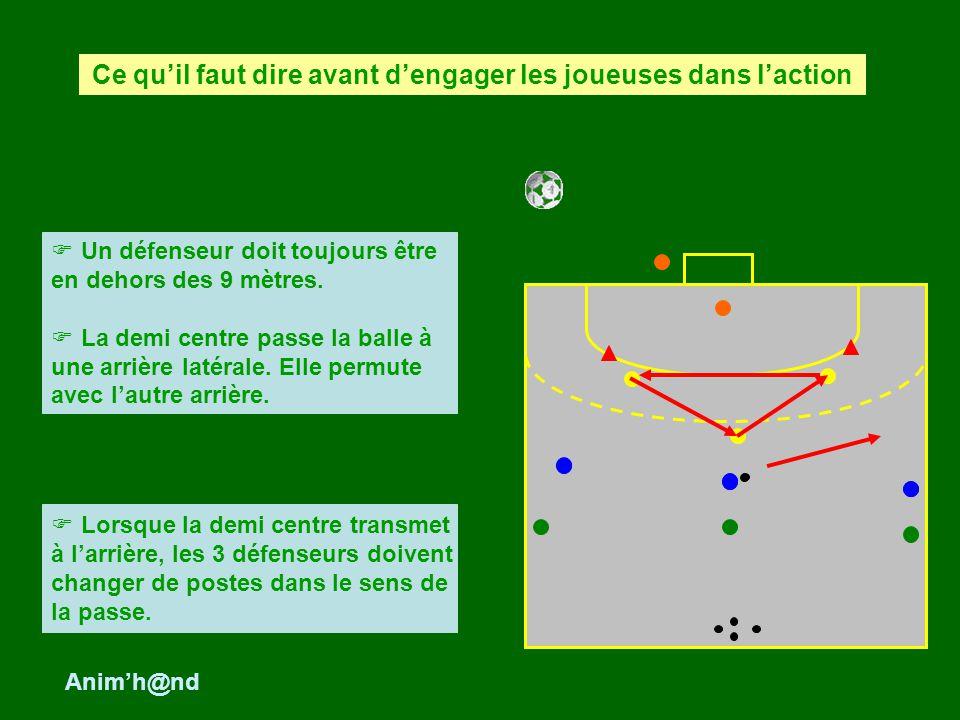 Un défenseur doit toujours être en dehors des 9 mètres. La demi centre passe la balle à une arrière latérale. Elle permute avec lautre arrière. Ce qui