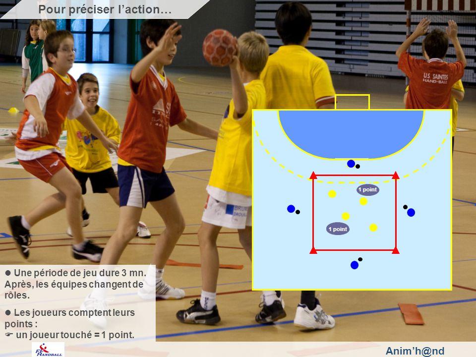 Animh@nd Une période de jeu dure 3 mn. Après, les équipes changent de rôles.