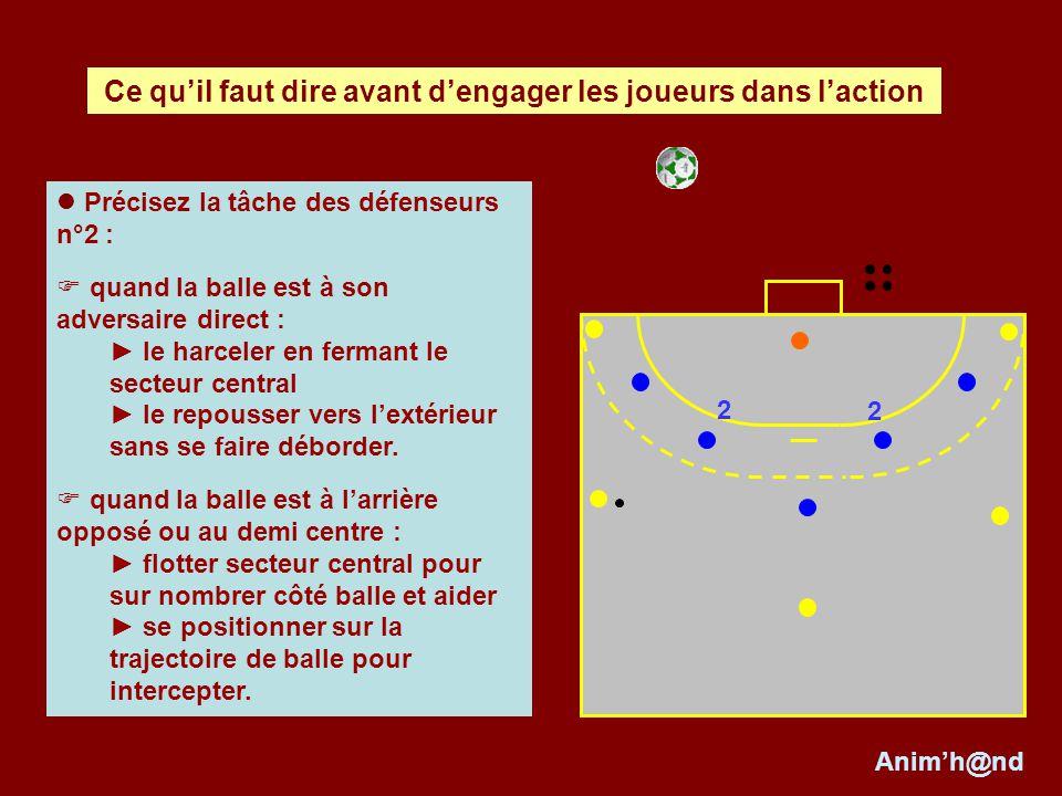 Précisez la tâche des défenseurs n°2 : quand la balle est à son adversaire direct : le harceler en fermant le secteur central le repousser vers lextér
