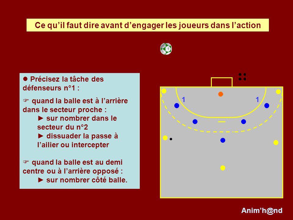 Précisez la tâche des défenseurs n°1 : quand la balle est à larrière dans le secteur proche : sur nombrer dans le secteur du n°2 dissuader la passe à