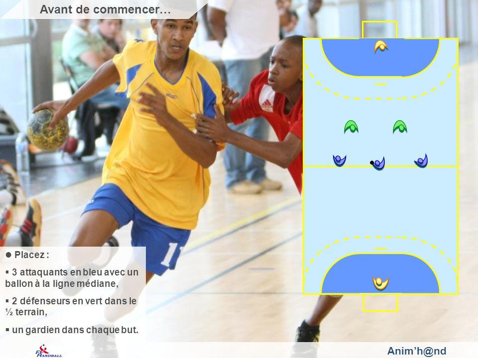 Animh@nd Placez : 3 attaquants en bleu avec un ballon à la ligne médiane, 2 défenseurs en vert dans le ½ terrain, un gardien dans chaque but.