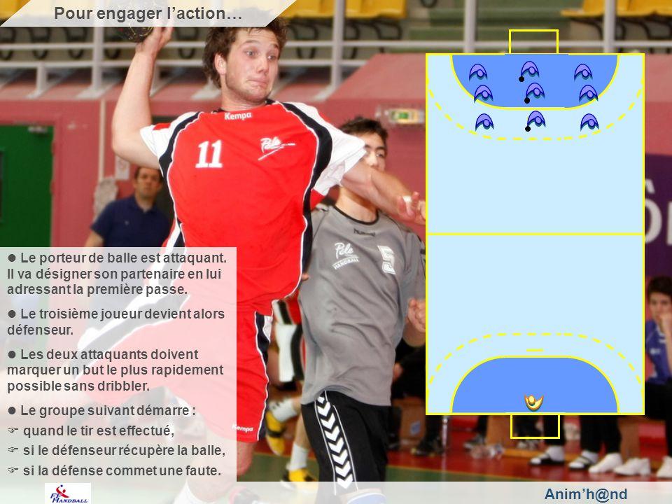 Animh@nd Pour intervenir… Veillez à ce que les joueurs non porteurs de balle reconnaissent rapidement leurs statuts : attaquant ou défenseur.