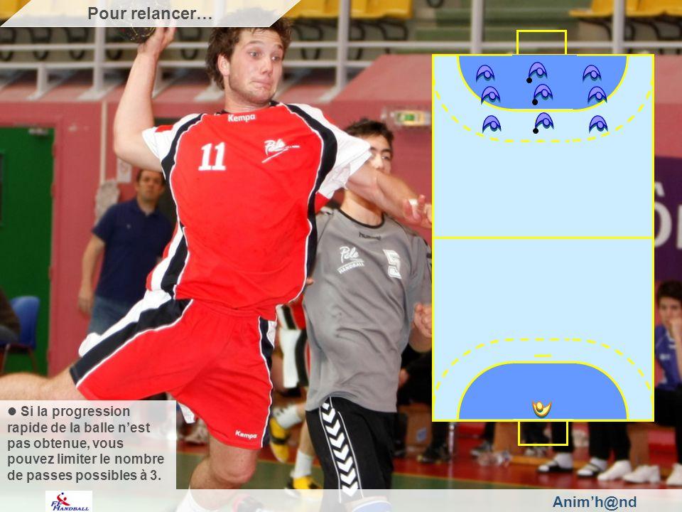 Animh@nd Pour relancer… Si la progression rapide de la balle nest pas obtenue, vous pouvez limiter le nombre de passes possibles à 3.