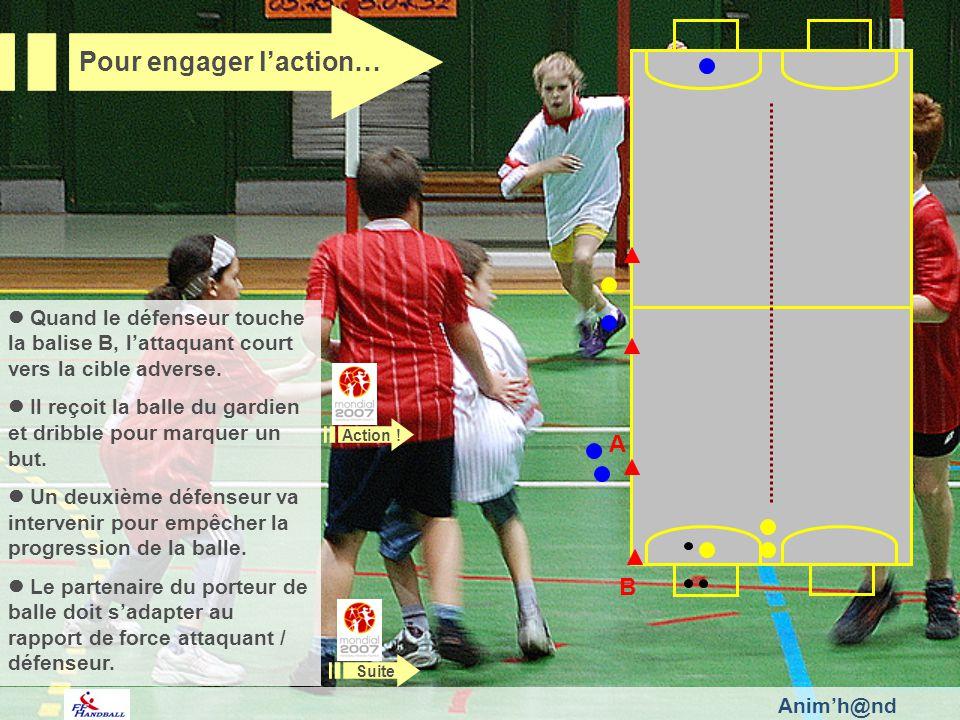 Animh@nd Pour engager laction… Quand le défenseur touche la balise B, lattaquant court vers la cible adverse. Il reçoit la balle du gardien et dribble