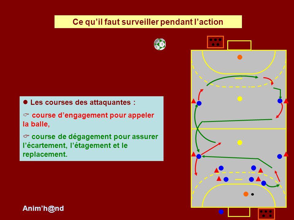 Ajoutez deux défenseures, une au centre du terrain et une entre les 6 et les 9 mètres.